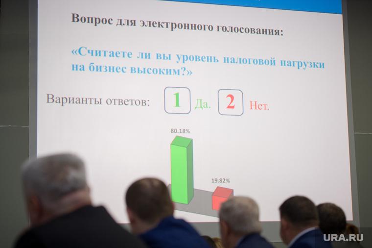 Заседание СОСПП в Екатеринбург-ЭКСПО, предприниматели, налоги, бизнес, опрос, денежный сбор