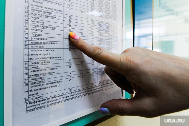 Центр занятости населения. Поиск работы. Челябинск