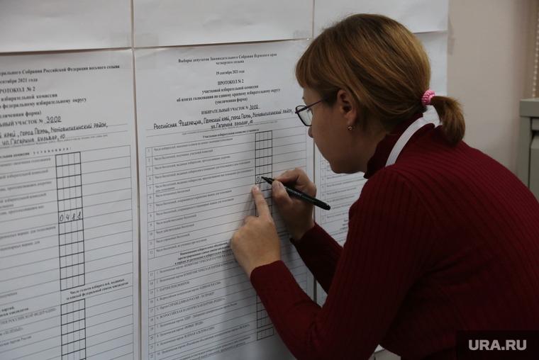 Выборы 2021 воскресенье 19 сентября, голосование и подсчет, ночь выборов. Пермь