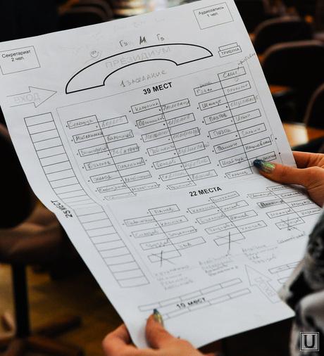 Заседание городской думы. Челябинск., план размешения в зале гордумы
