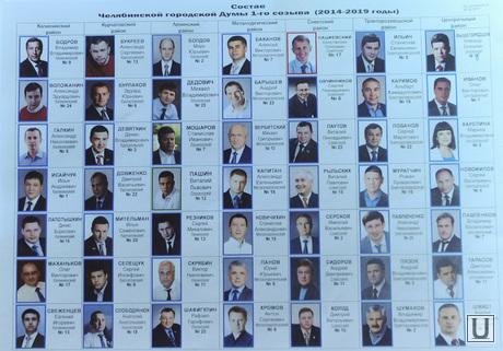 Заседание городской думы. Челябинск., состав депутатов гордумы