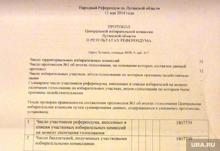 Годовщина референдумов в Донецке и Луганске, референдум, луганск, результаты