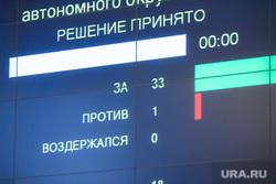 Дума ХМАО. Ханты-Мансийск., голосование, дума хмао