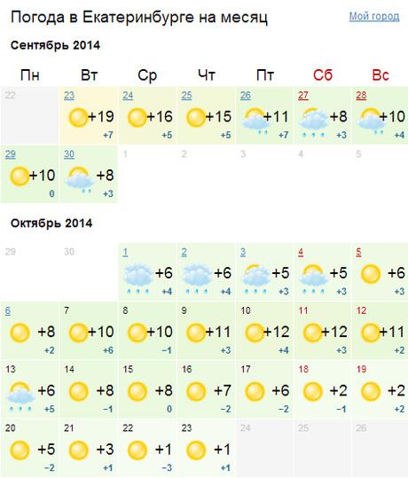 погода в питере август 2016 система