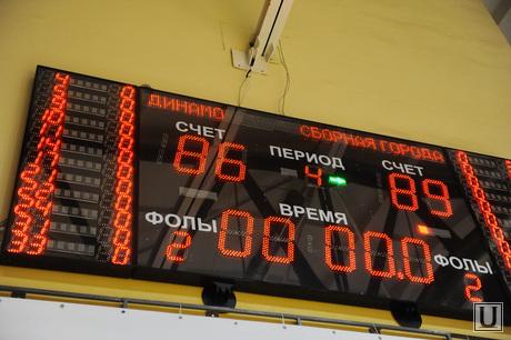 Баскетбол. Челябинск, табло, счет