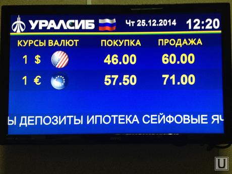 Курсы валют. Челябинск., уралсиб