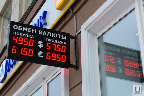 Курсы валют. Челябинск., локобанк