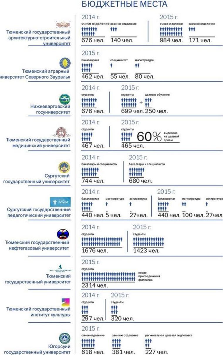 Индивидуалки метро чеховская