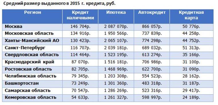 mkb ru московский кредитный банк личный