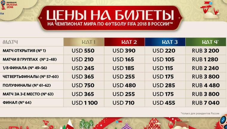 Стартовала продажа билетов наЧМ