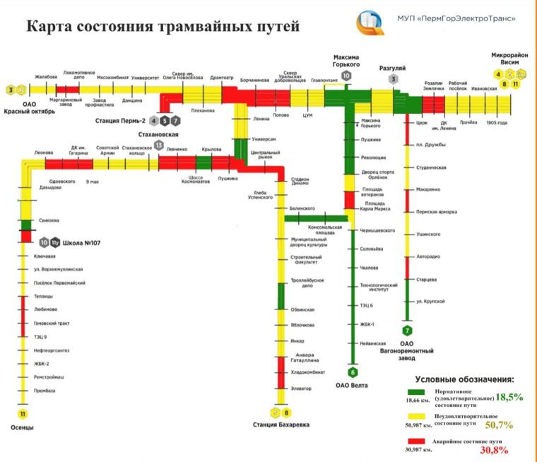 Карта аварийных трамвайных путей Пермь