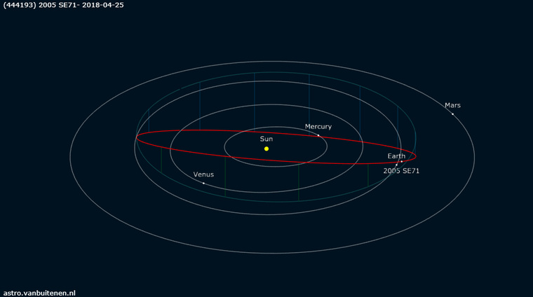 Ученые: КЗемле приближается огромный астероид