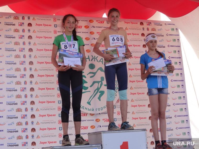 Конжаковский марафон 2018