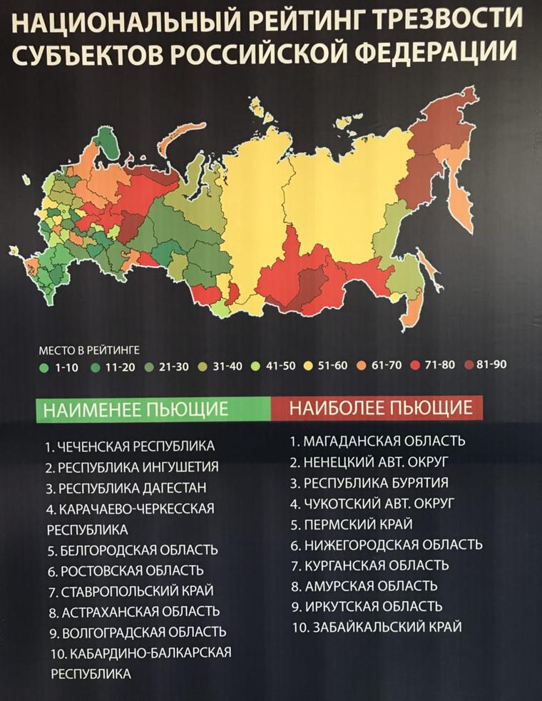 Кавказские и южные регионы оказались самыми трезвыми