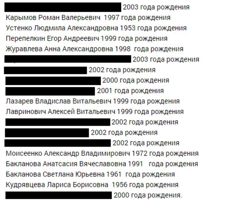 Opublikovan Oficialnyj Spisok Pogibshih V Kerchenskom Kolledzhe Foto