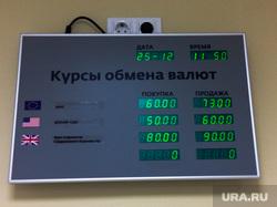 Курсы валют. Челябинск., курс валют