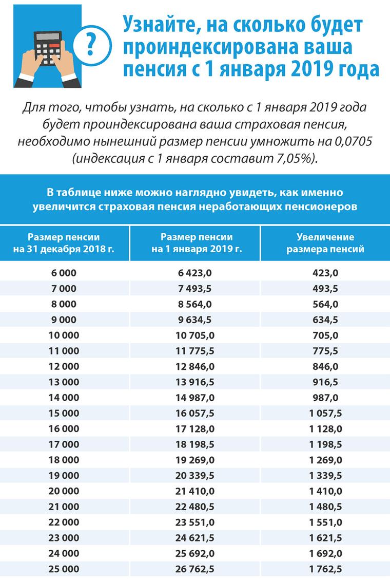 Где получить полюс обязательного медицинского страхования в москве