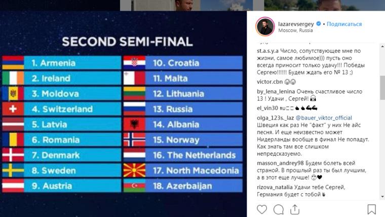 Мадонна выступит на«Евровидении 2019» за млн. долларов