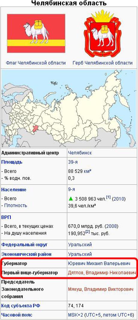 «Википедия» досрочно поменяла главу Челябинской области. Вице-губернатором остается Дятлов